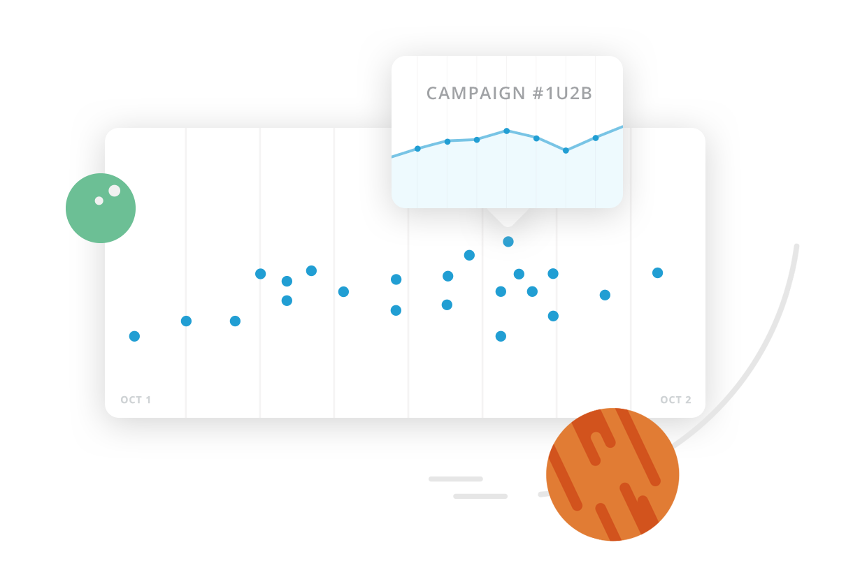 Engagement Attribution Vector
